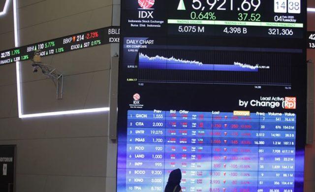 Pasar Naik-Turun, Rencana IPO Jalan Terus